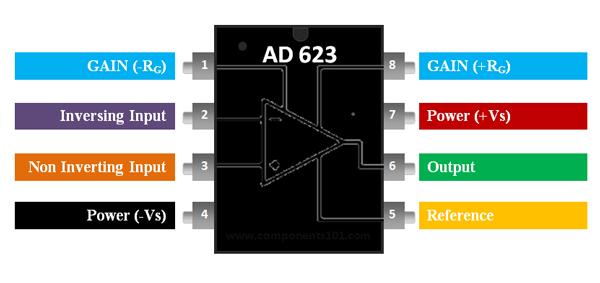 AD623 IC Pinout | Pin Diagrams in 2019 | Diagram