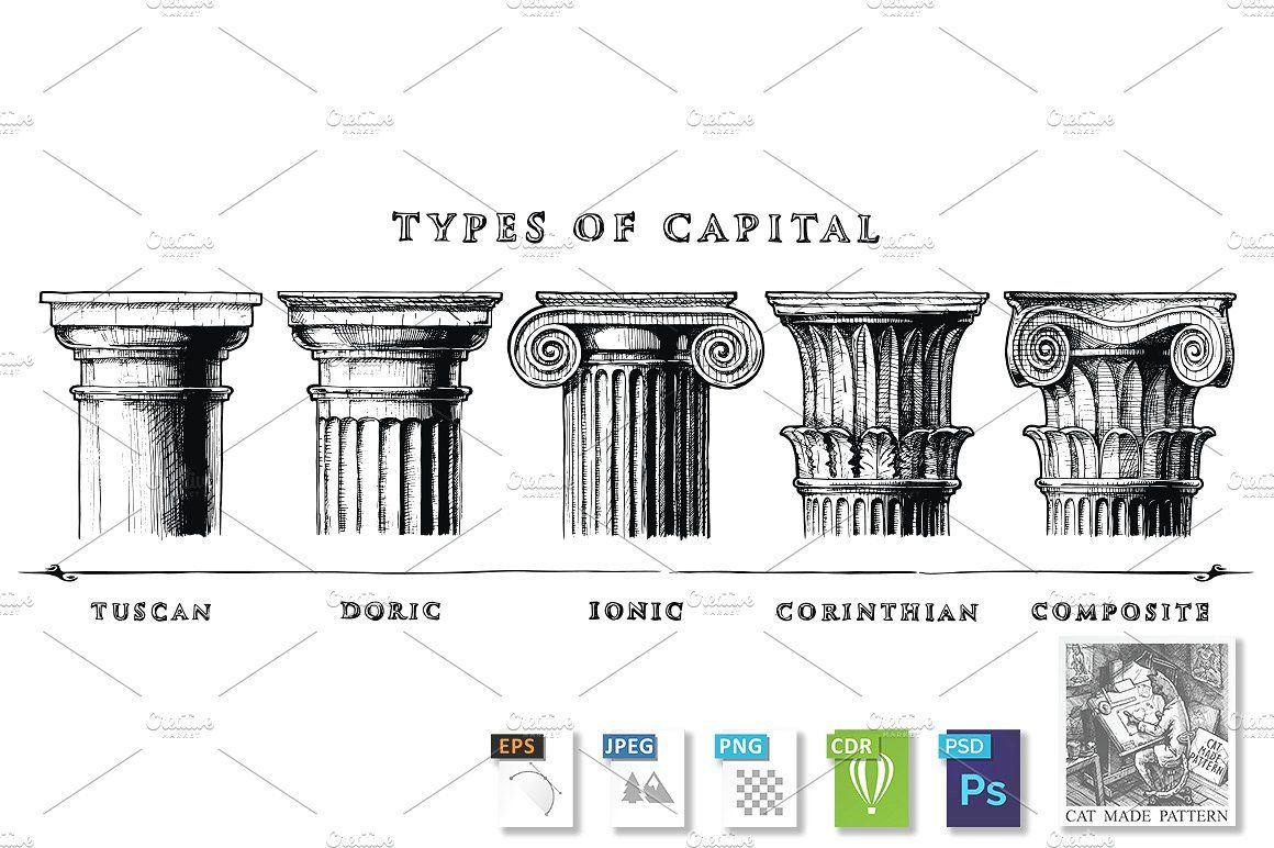 Types Of Capital Classical Order