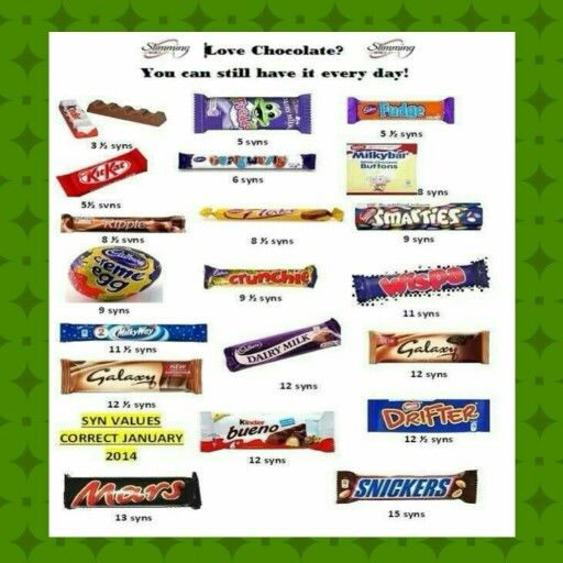 Slimming World Syns Chocolate Bars Slimming World Treats