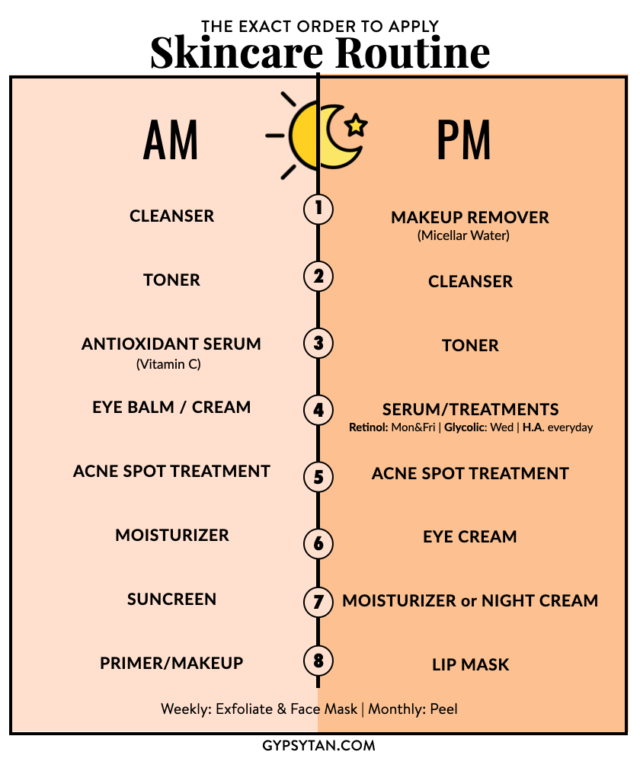 How To Layer Skin Care Printable Guide Order To Apply Skin Care Products In 2020 Skin Care Routine Steps Skin Care Routine Order Night Skin Care Routine