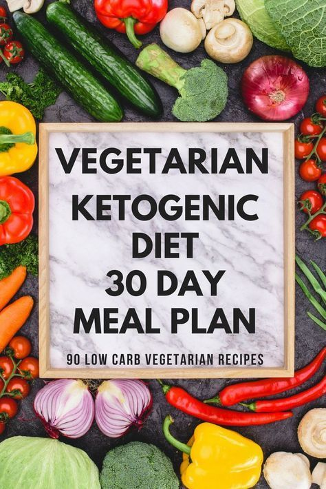 Sample Ketogenic Meal Plan