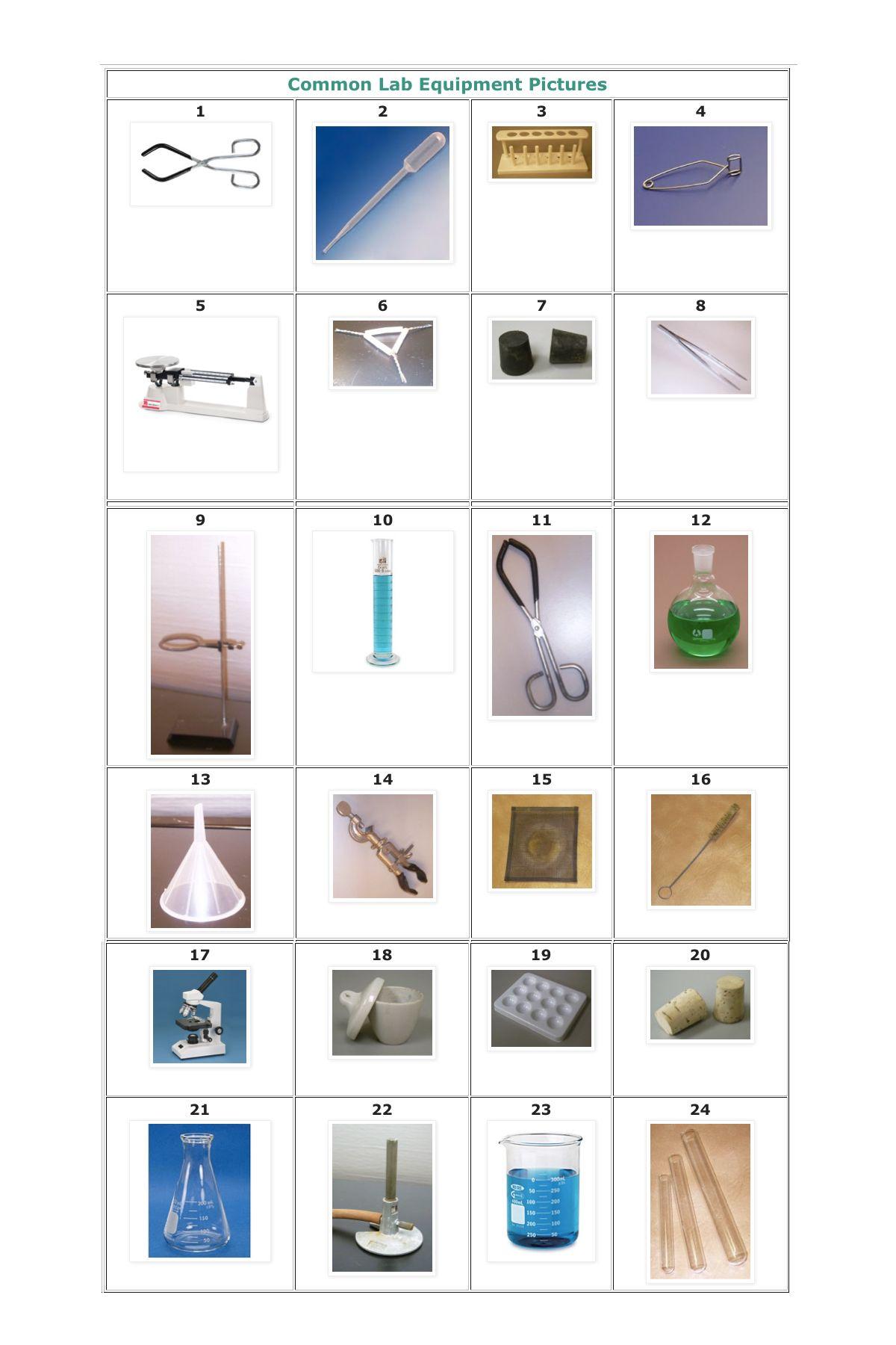 School Chemistry Lab Equipment Names In