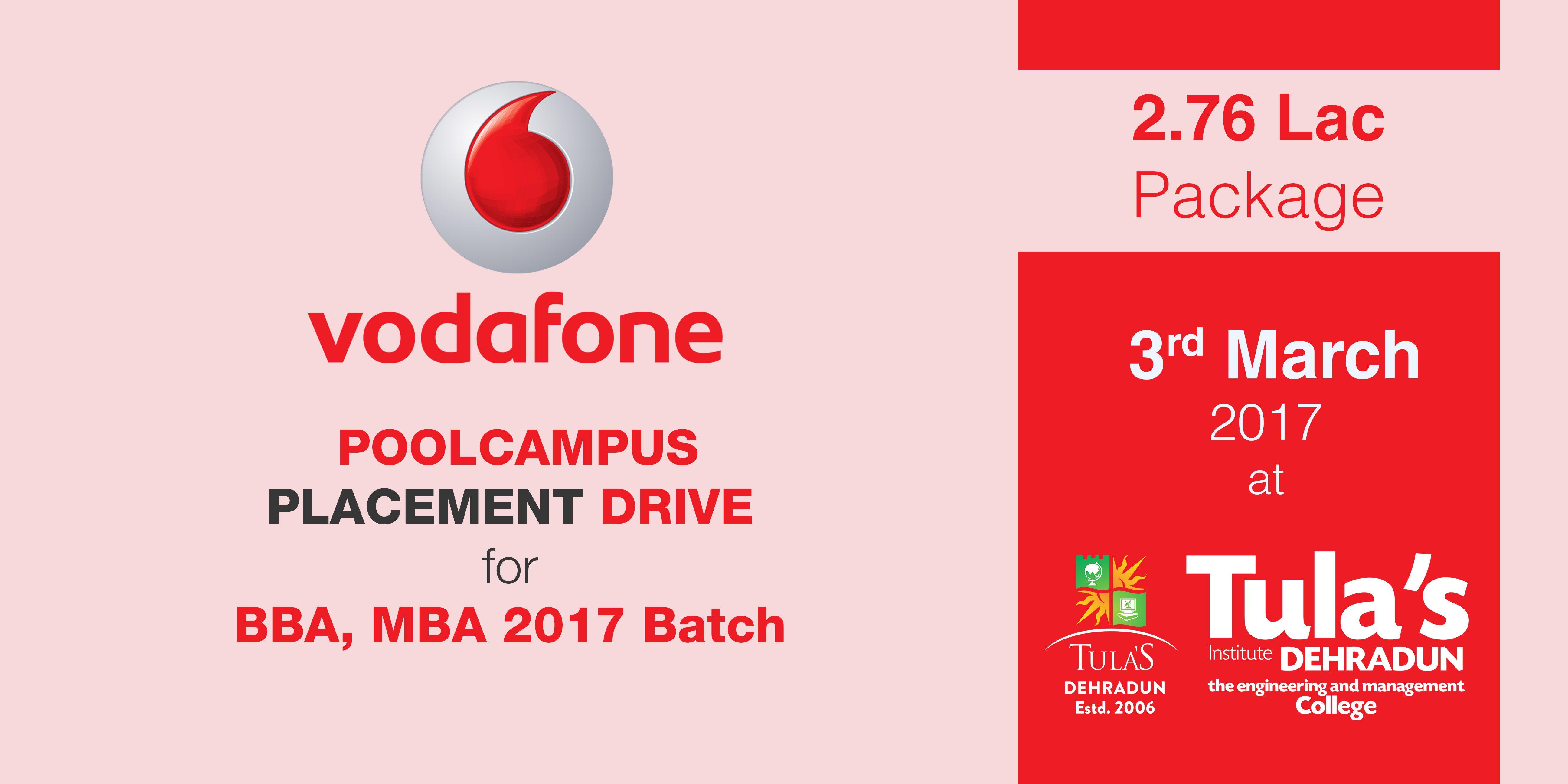 Vodafone dating India datazione differenza di reddito