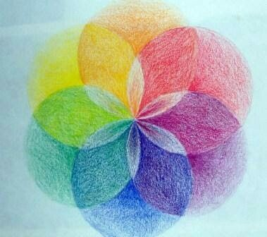 waldorf grade 6 geometry rainbow coloured divisions of the circle