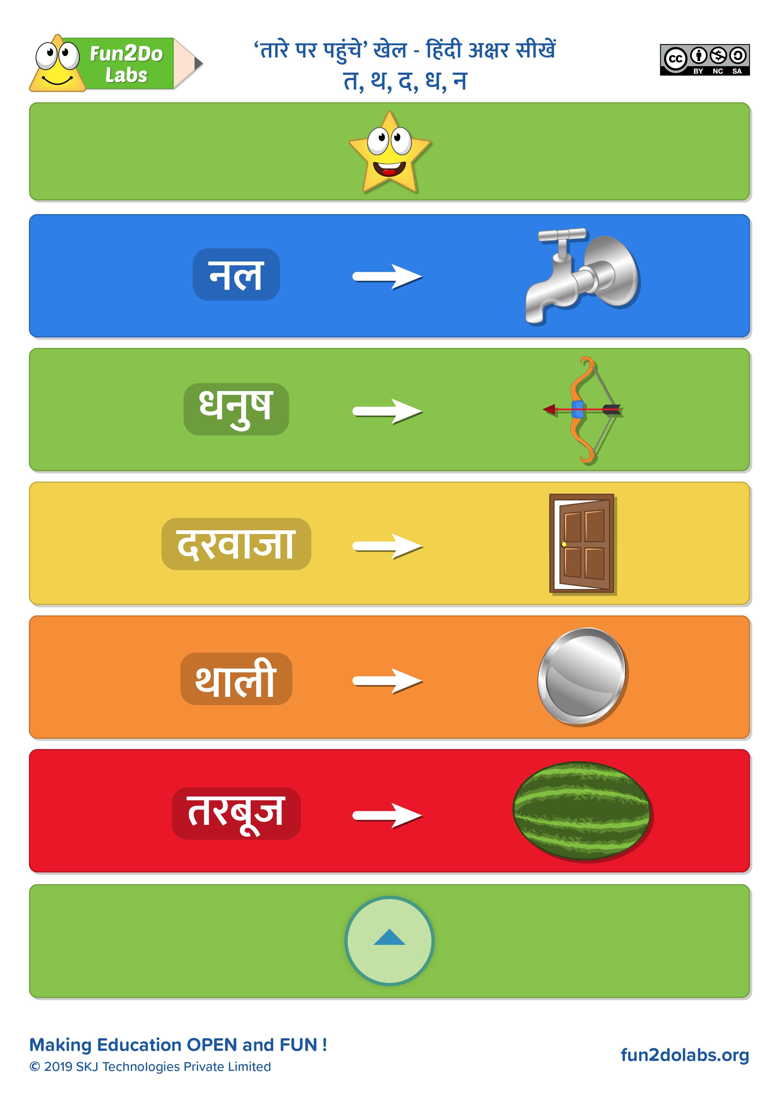 Teaching Hindi Alphabets To Kids Using Printable Push2star
