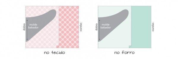 tutorial de costura babador bandana esquema corte do tecido