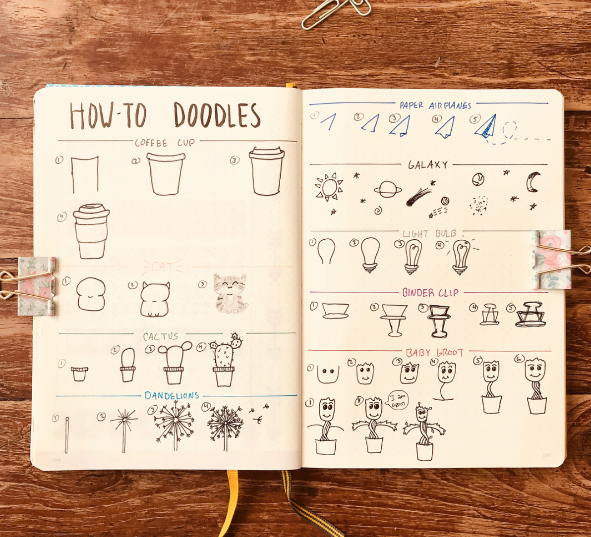 Cute and Easy Doodles Anyone Can Draw | Cute doodles, Doodles