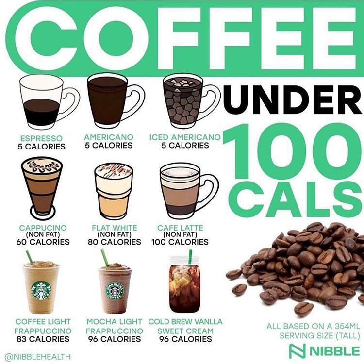 Bookmark This Post For Later Mcdonald S Low Calorie Menu Items Find Yourself In A Pinch Onc Starbucks Nutrition Facts Instagram Food Healty Food
