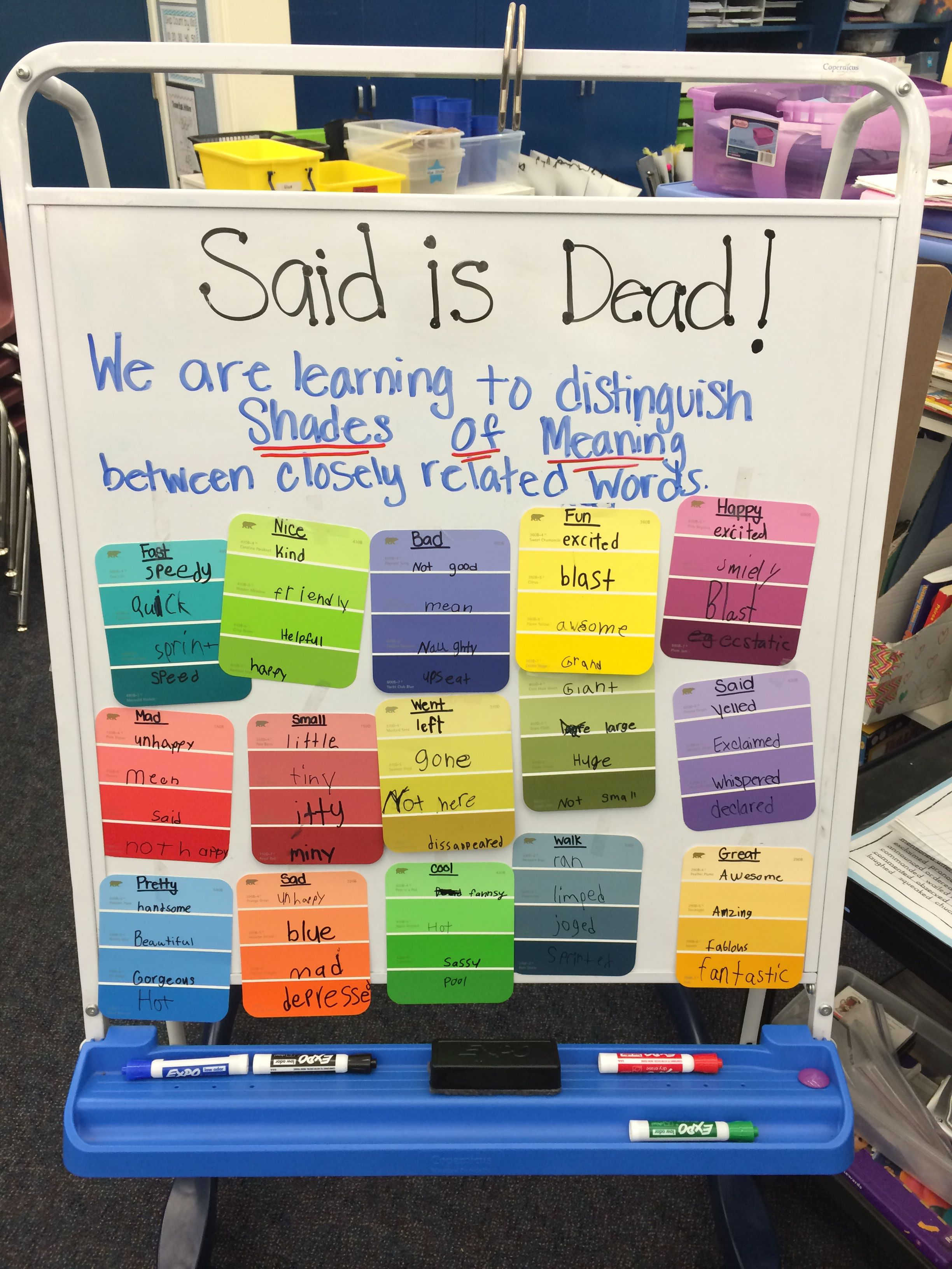 Said Is Dead Shades Of Meaning Activity