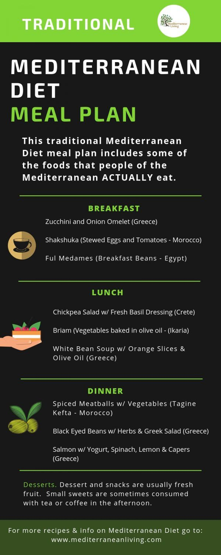 Photo of Traditioneller mediterraner Ernährungsplan – mediterranes Leben