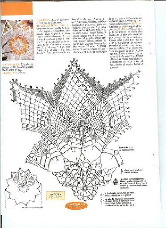 PATRONES PARA TAPETES EN CROCHET O GANCHILLO | Crochet gratis ...