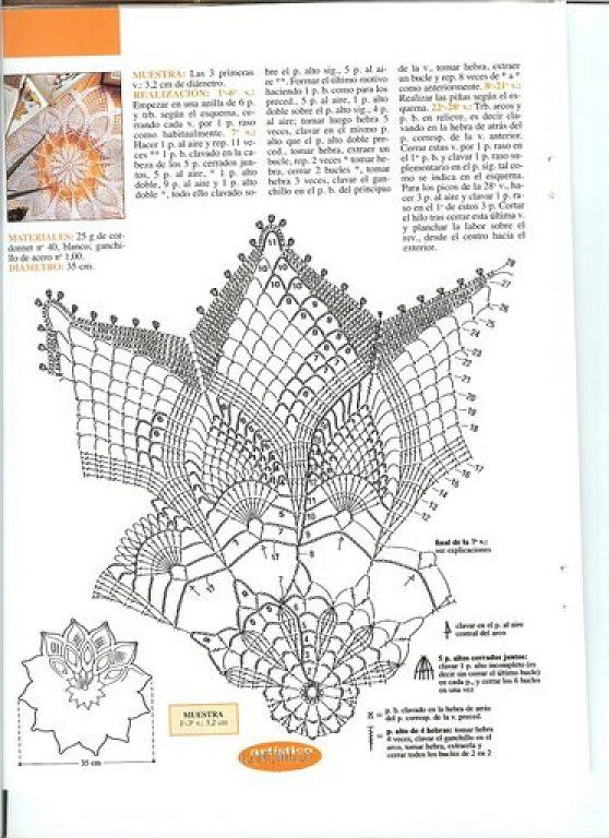 PATRONES PARA TAPETES EN CROCHET O GANCHILLO | Crochet | Pinterest ...