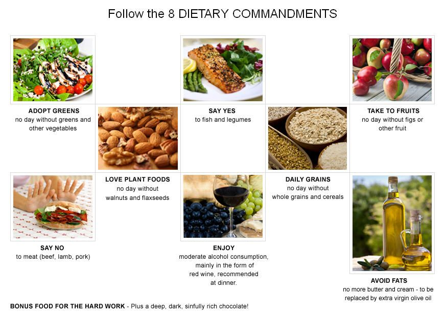 mediteranian diet recipes bodybuilding