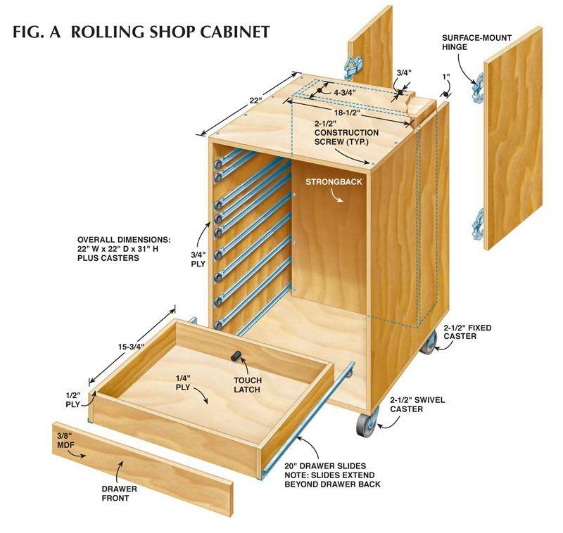 AW Extra 11614  RollAround Shop Cabinet  garage