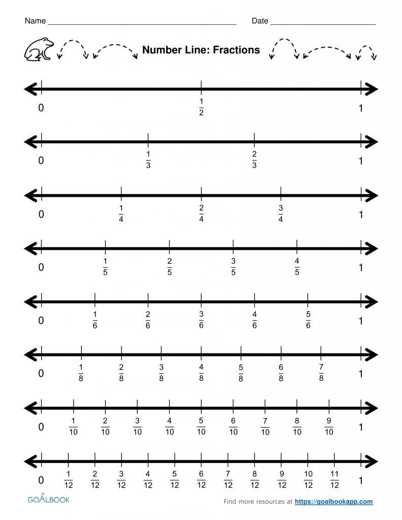 Ordering Fractions On A Number Line Worksheet Worksheets