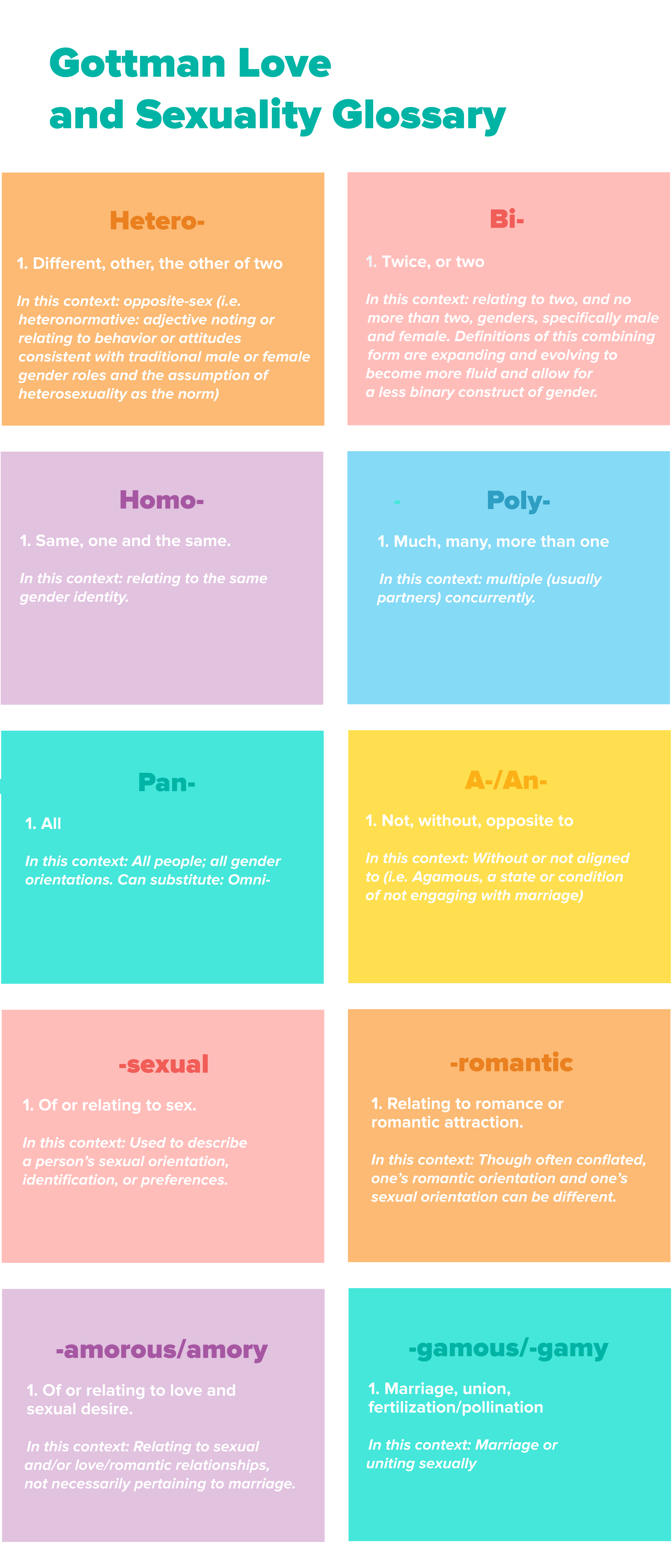 Pin On Relationships Essay Sexuality
