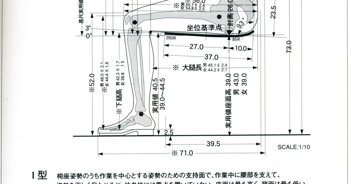 The Ergonomics Of Chair Design Japanese Architecture Details About Racing Gaming Chair Ergonomi In 2020 Ergonomics Design Reclining Office Chair Japanese Architecture