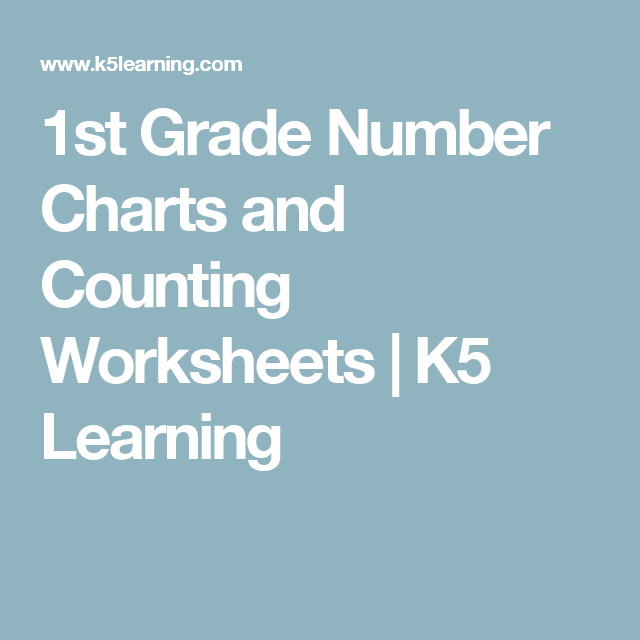 1st Grade Number Charts and Counting Worksheets | K5 Learning ...