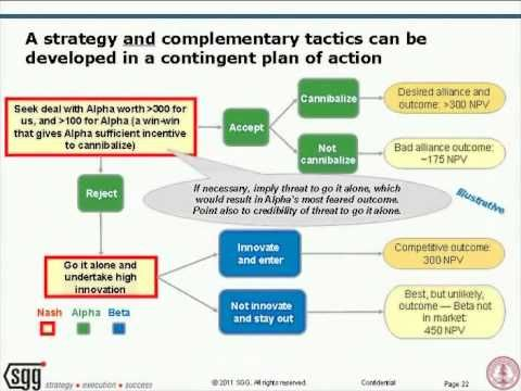 Strategy Game Theory Theories Psychology