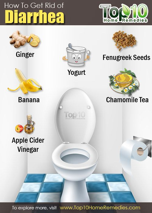 How To Get Rid Of Diarrhea Pinterest Viral Infection