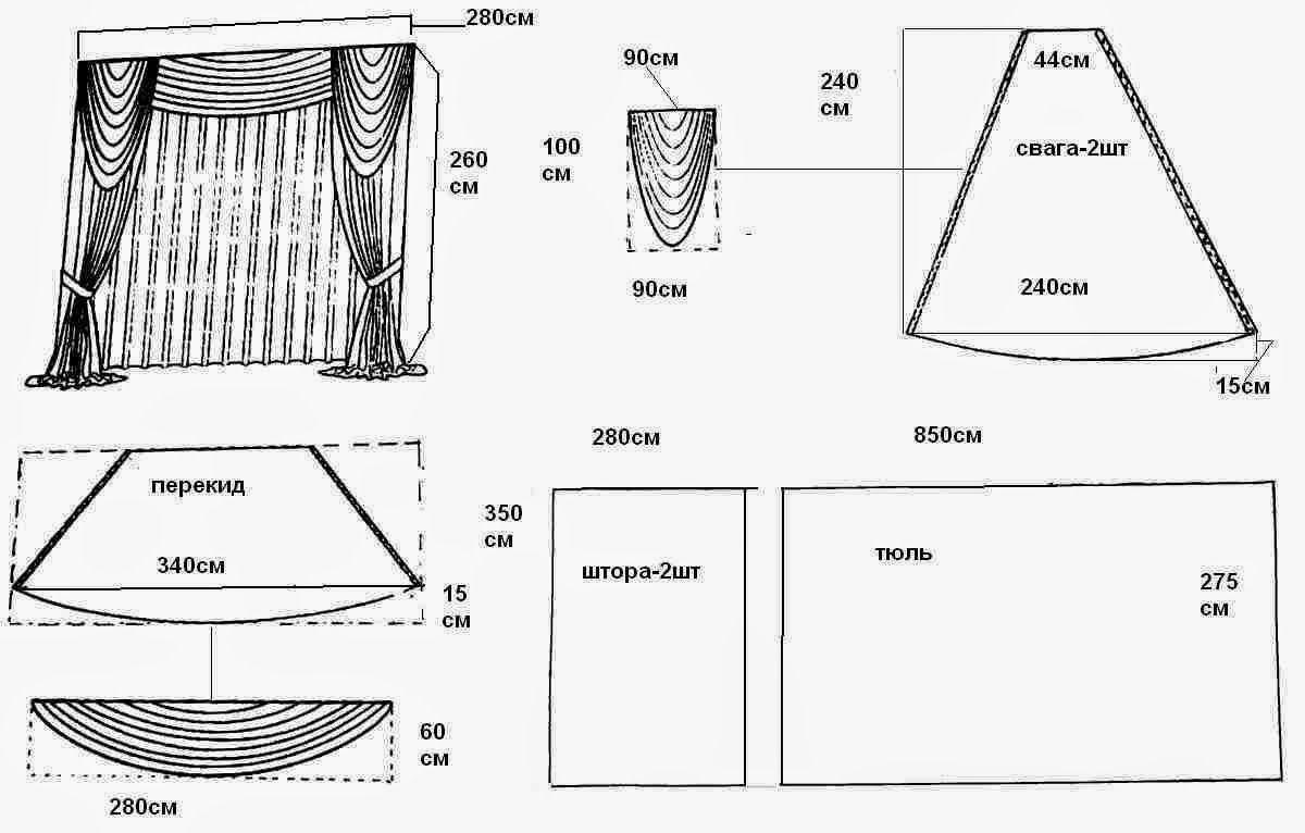 Curso de patrones base y moda 30 modelos de cortinas for Bases para colgar cortinas