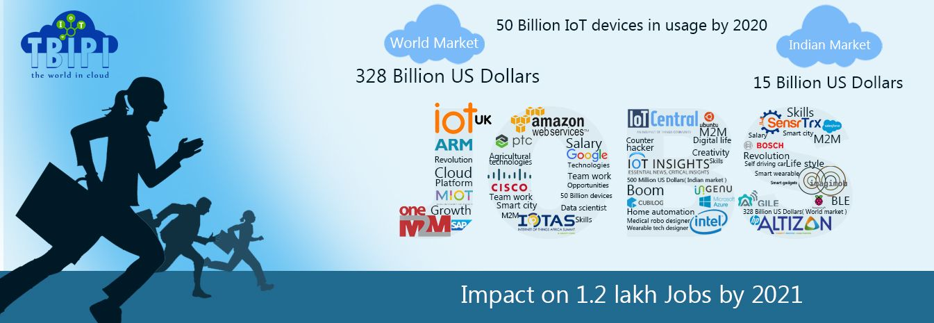 Be the #changemakers Learn #IoT to grab #nextgen #jobs and