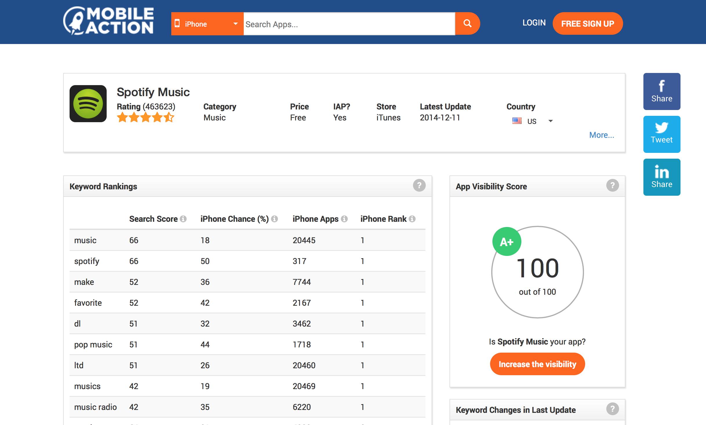 Spotify Music App Store Ranking, Reviews, Keyword Ranking