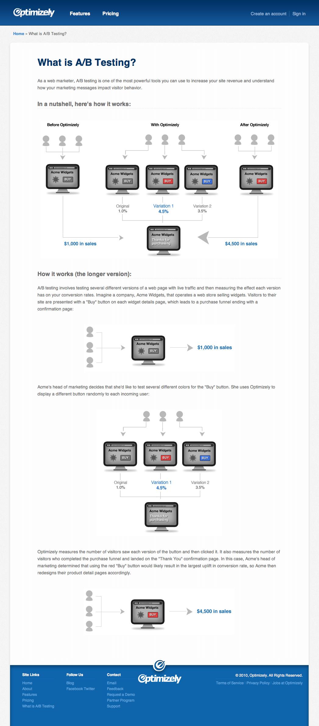 nice visual diagram explaining a b testing [ 1047 x 2383 Pixel ]