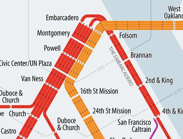 San Francisco Arranged By Transit Time transport design