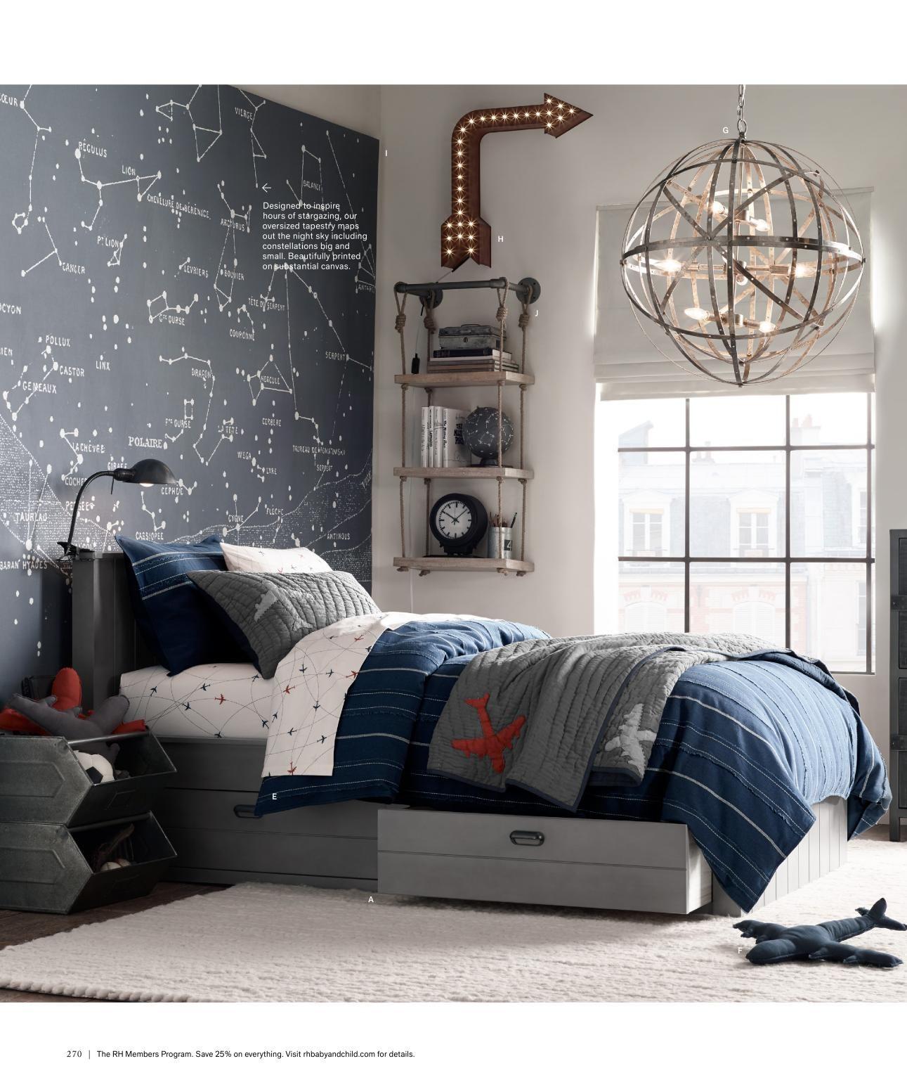 Inspirational Boy Rooms Decorating Ideas