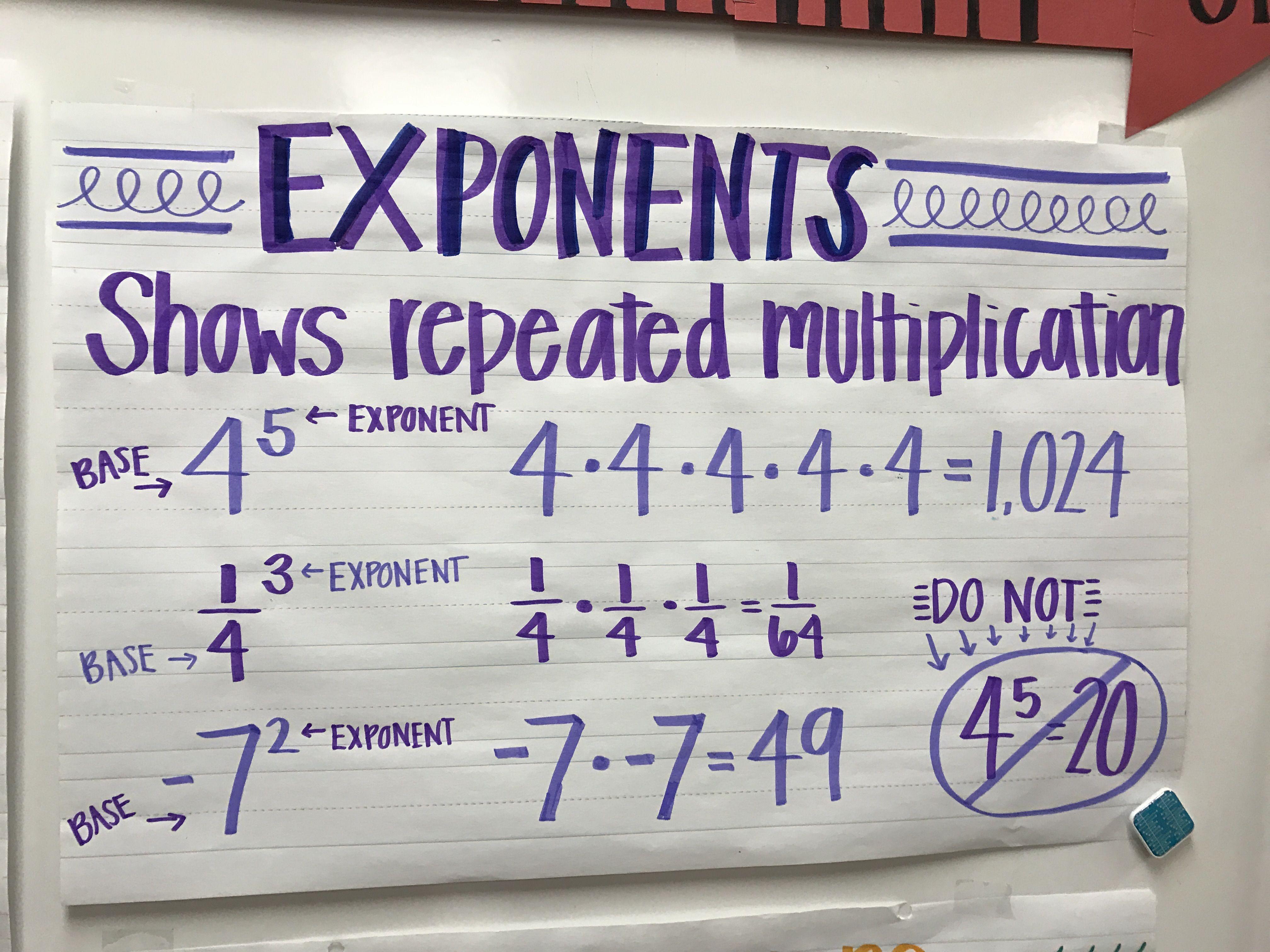 6th Grade Math Anchor Charts Exponents Multiplication