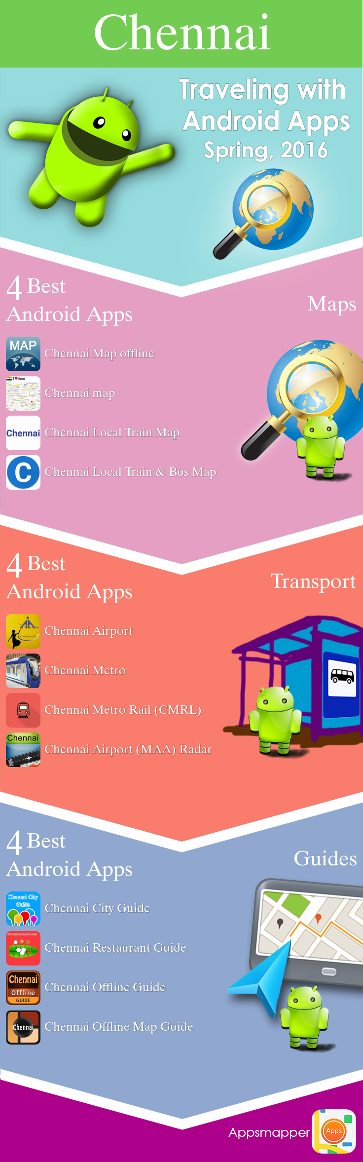 Chennai Android apps Travel Guides, Maps, Transportation