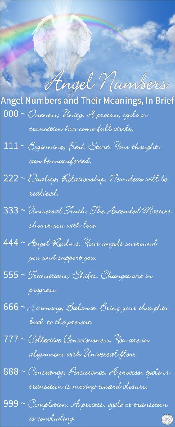 Numerology: Angel Numbers and Their Meanings | #Numerology #AngelNumbers