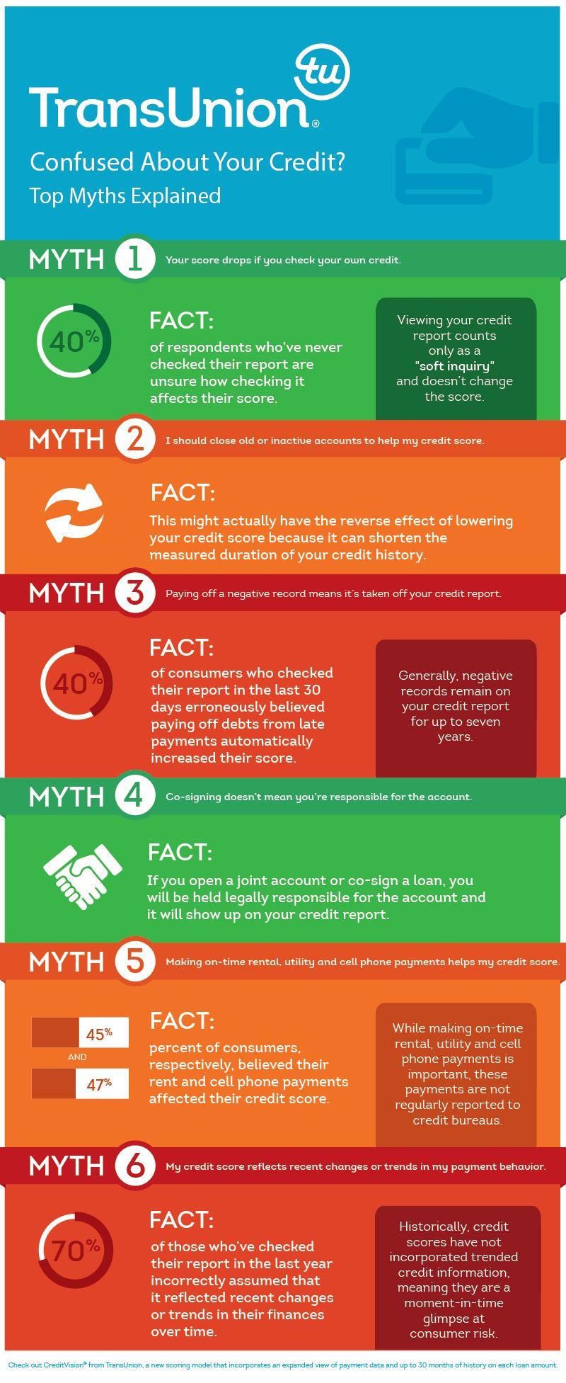Trans Union 8 Top Credit Myths Infographic Transunion Credit Repair Credit Score Reduce Debt