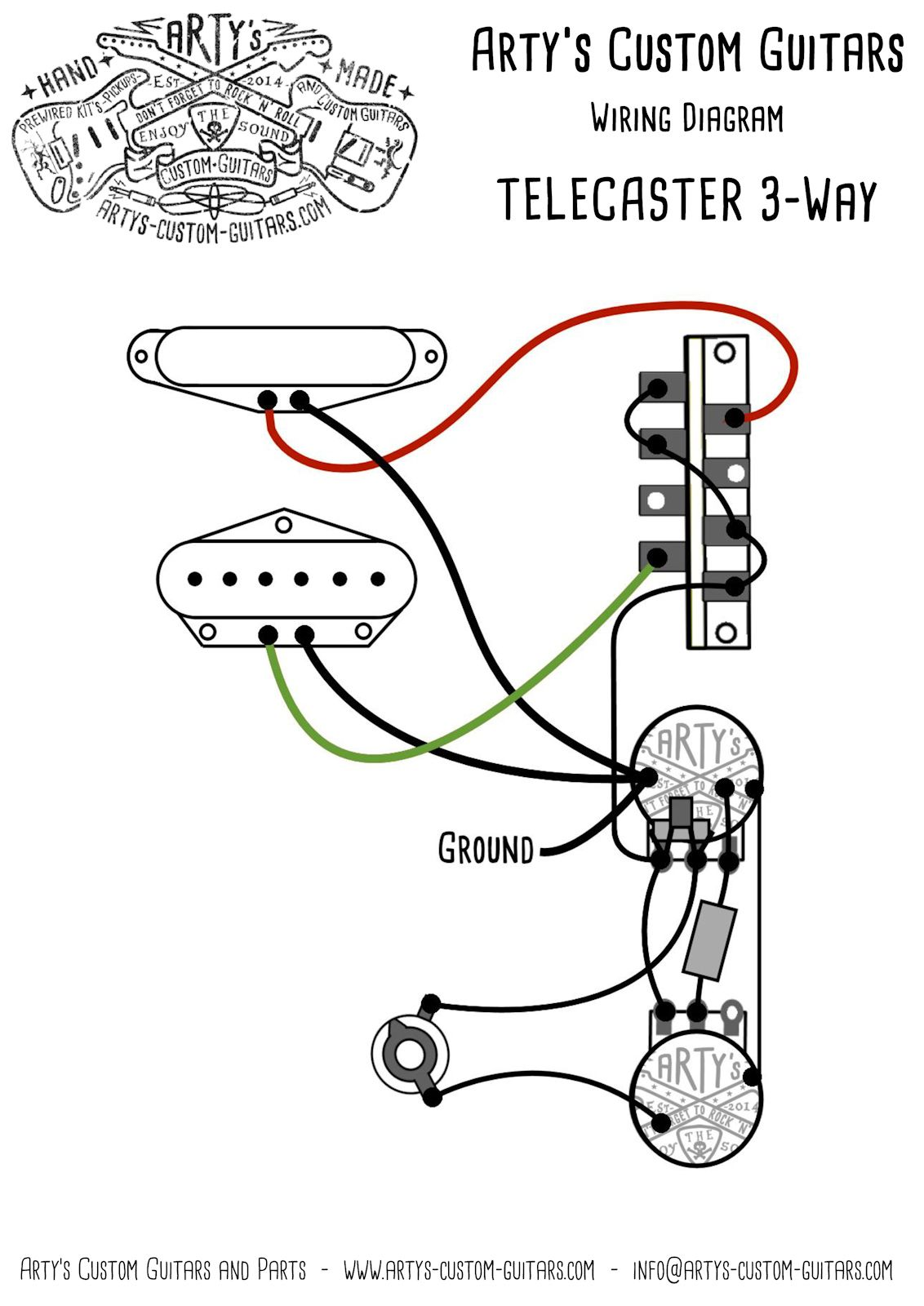 Pre Wired Strat Wiring Diagram Circuit Schematic Switch In Addition Vintage Les Paul Harness Te 3 Way Prewired Kit Assembly Custom Soloist