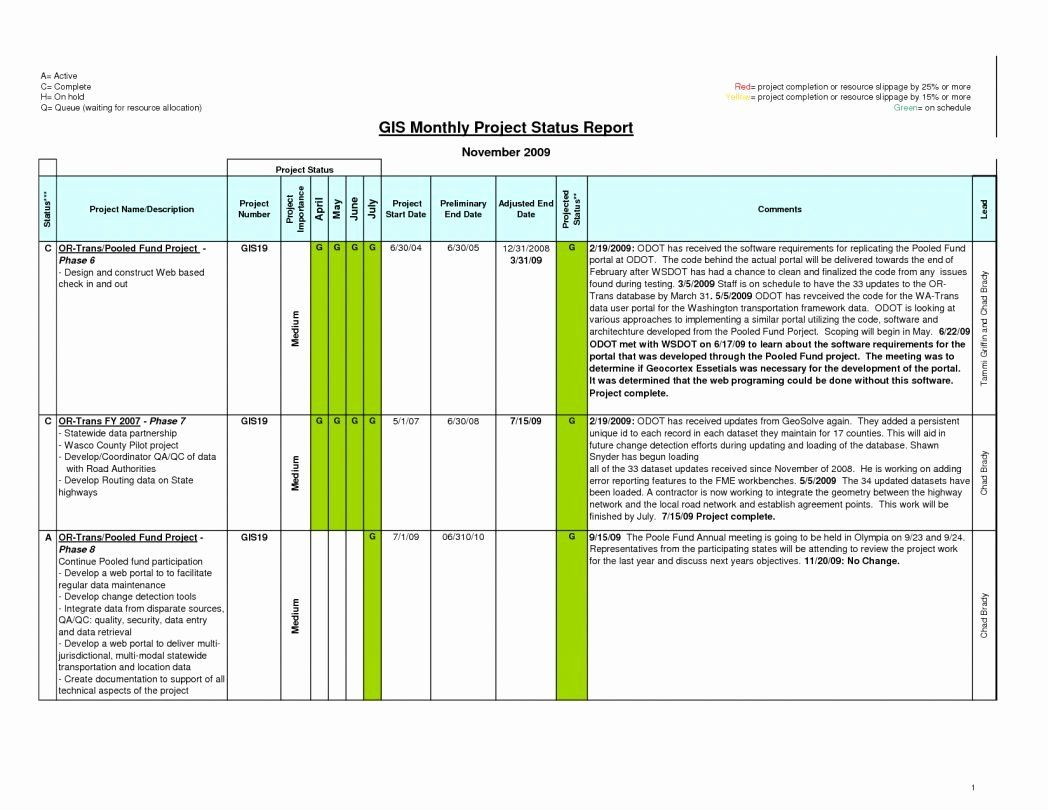Project Management Gantt Chart Excel Template In 2020 Excel