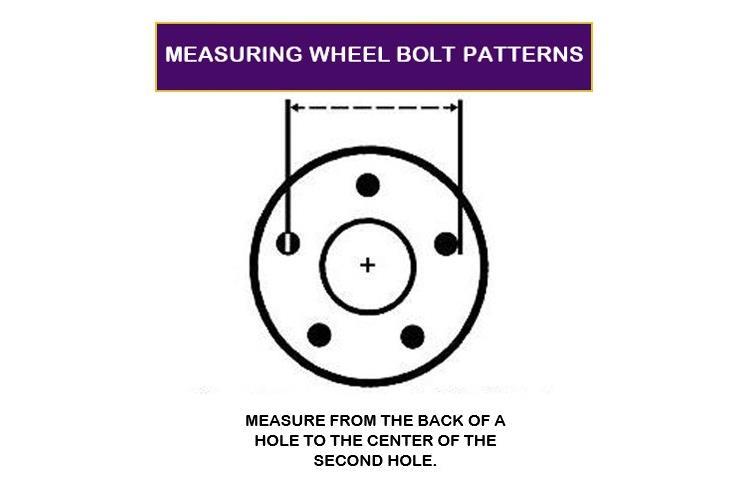 How To Measure Wheel Bolt Pattern Bolt Pattern Bolt Pattern