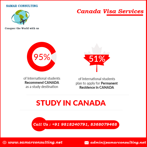 Are You Planning To Study In Canada In 2020 Overseas Education How To Plan International Students