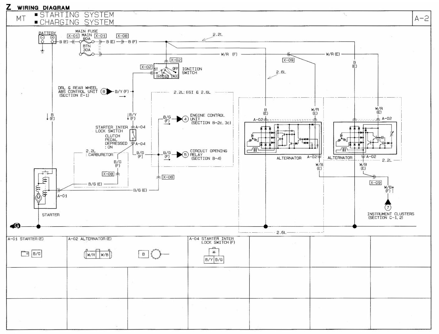 Mazda Alternator Wiring Diagram Schematics 626 Gf 1991 B2600i Starter Manual Motorcraft