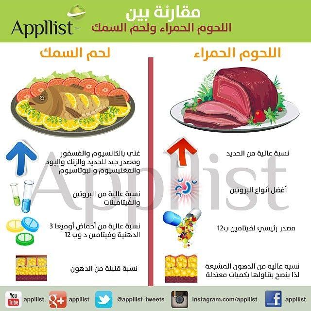 Instagram Photo By Appllist Appllist Via Iconosquare Health Eating Health Best Diets