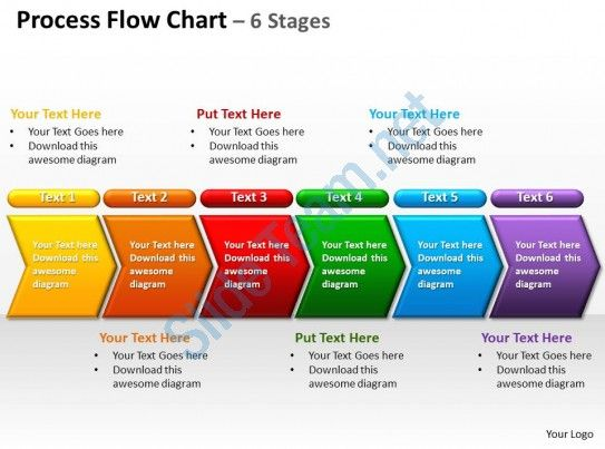 Process Flow Chart 6 Stages Powerpoint Diagrams Presentation Slides