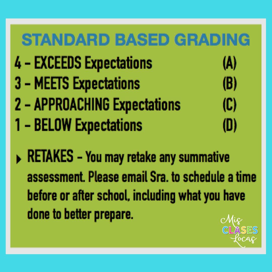 Standard Based Grading In Spanish Class Pinterest