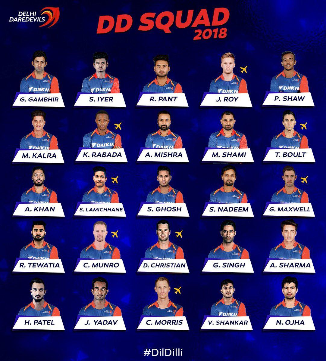IPL 2018 Delhi Daredevils Squad Ipl, Daredevil, Team