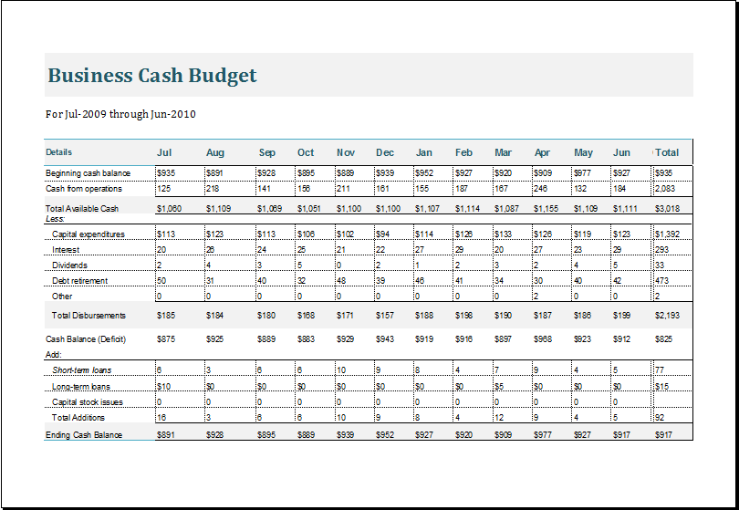 Business Cash Budget Template Download At HttpWwwXltemplates