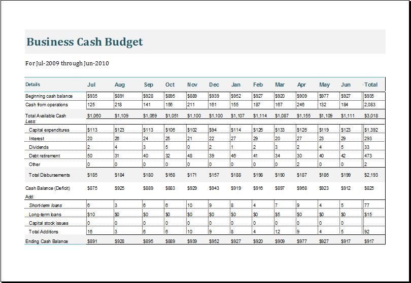 Pin by Alizbath Adam on Daily Microsoft Templates   Budget ...