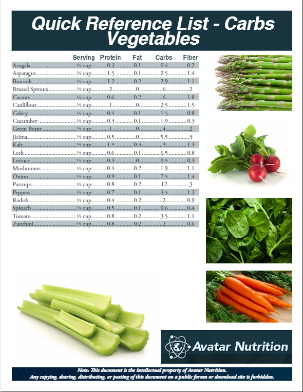 avatar nutrition member articles
