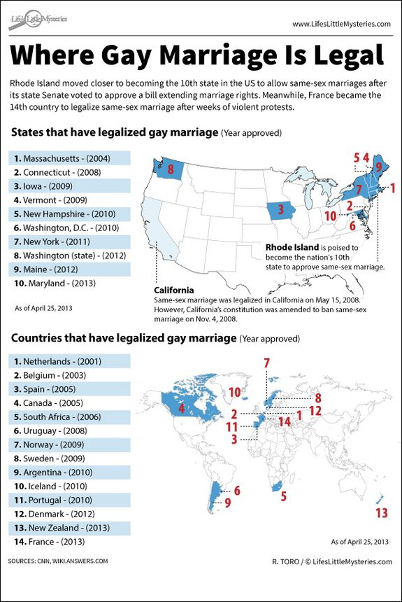 States Where Gay Marriage Is Legal Infographic News Pinterest