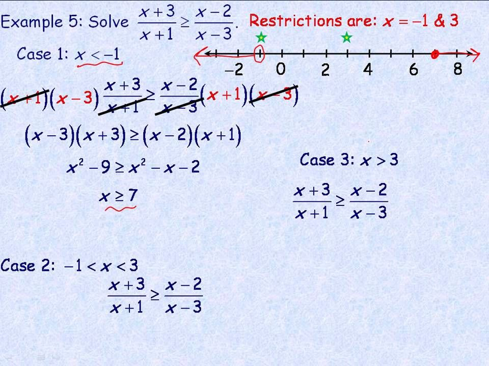 Solving Equations And Inequalities Worksheet Answers in