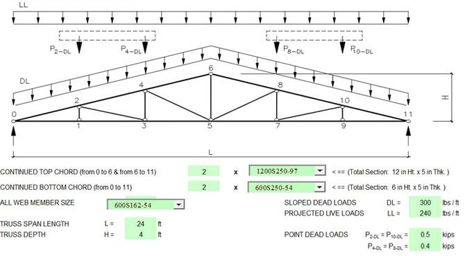 This Estimating Spreadsheet Is Specifically Created For Designing Truss By Using This Spreadsheet One Can Design Li Roof Truss Design Roof Trusses Spreadsheet