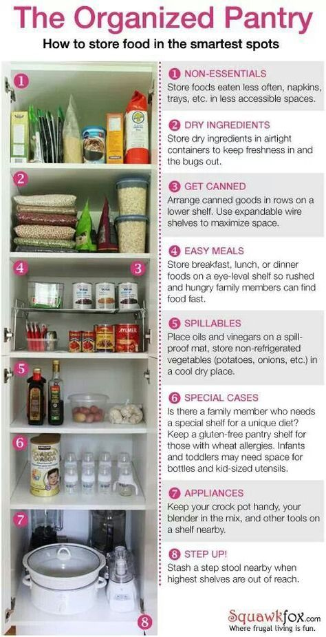 I Have A Deep Narrow And Dark Pantry And Three Roommates So No One Ever Knows What S Already Been Bought Perfect Pantry Organization Hacks Home Organization